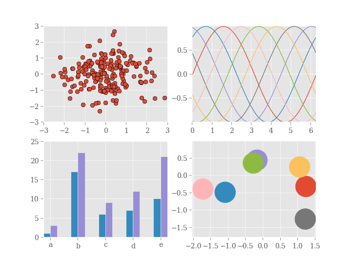 how to add a polygon in ggplot