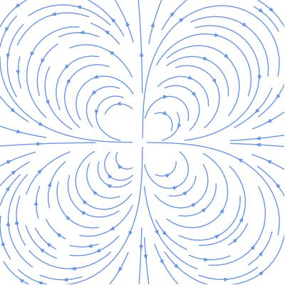 Plotting streamlines with Matplotlib and SymPy - Tony S  Yu